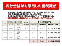 改めて出そう!鳩山由起夫の脱税と政治資金規正法違反!(5):寄付金控除を悪用した脱税疑惑