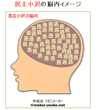 民主小沢の脳内イメージ